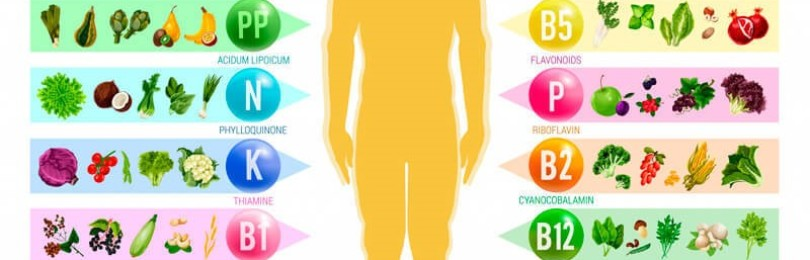 Как правильно пить витамины: советы и рекомендации врачей
