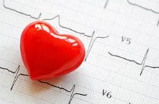 Аритмия сердца — основные причины, симптомы и способы лечения болезни