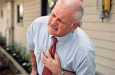 Острый коронарный синдром – Нестабильная стенокардия