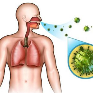 Как правильно лечить воспаление лёгких?