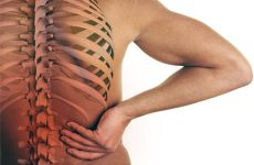 Почему лечение остеохондроза спиныдолжно быть комплексным?