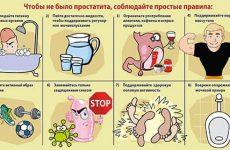 Какие методы профилактики помогут не заболеть простатитом